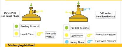Sample Liquid Feeding/Discharging Configuration