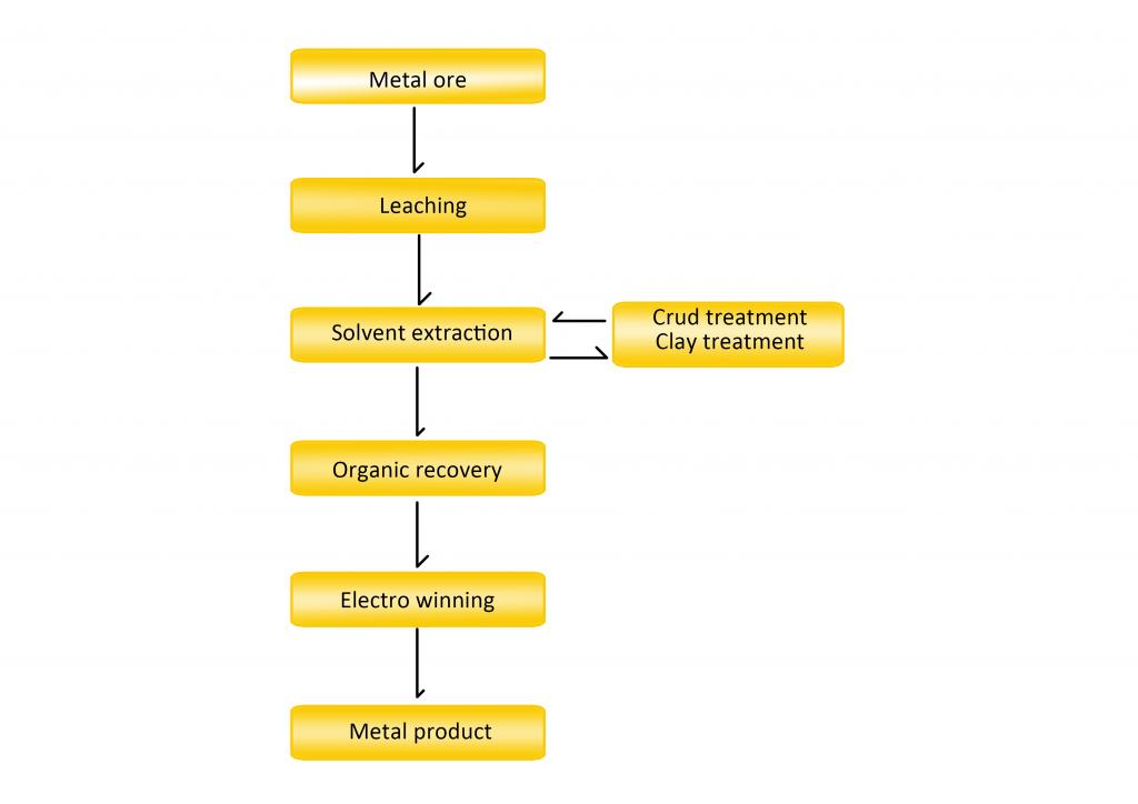 Metallurgy Sample Processing Line